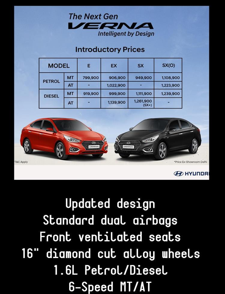 2017 Hyundai Verna variant spec
