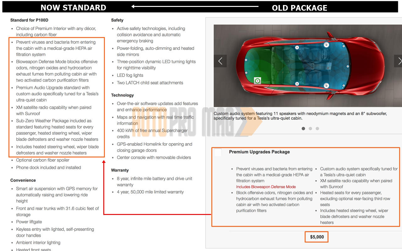 Model X, S upgarde package now standard