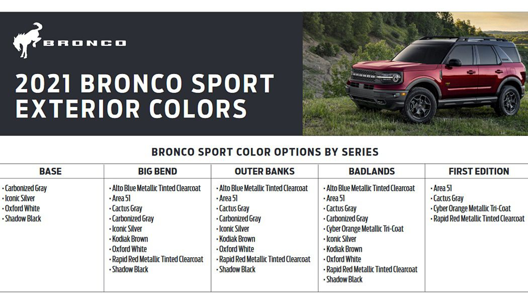 Bronco sport all variants colors