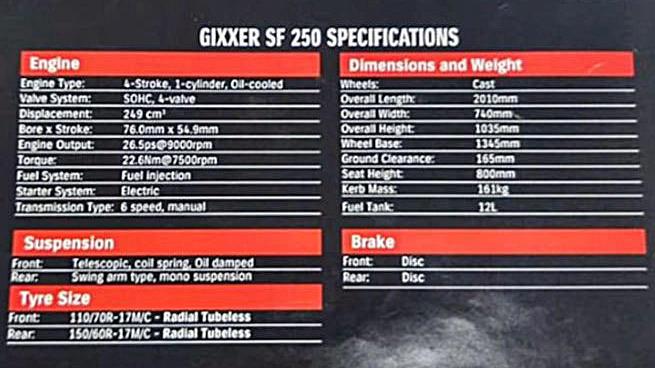 Suzuki Gixxer SF 250 Specs