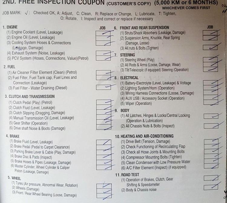 Maruti Baleno service checklist