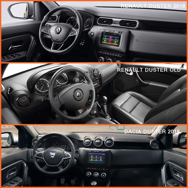 Renault Duster 2018 interior comparison