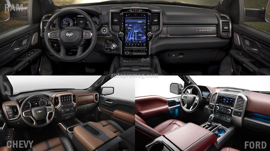 2019 Chevrolet Silverado vs Ford F-150 vs 2019 Ram 1500 interior