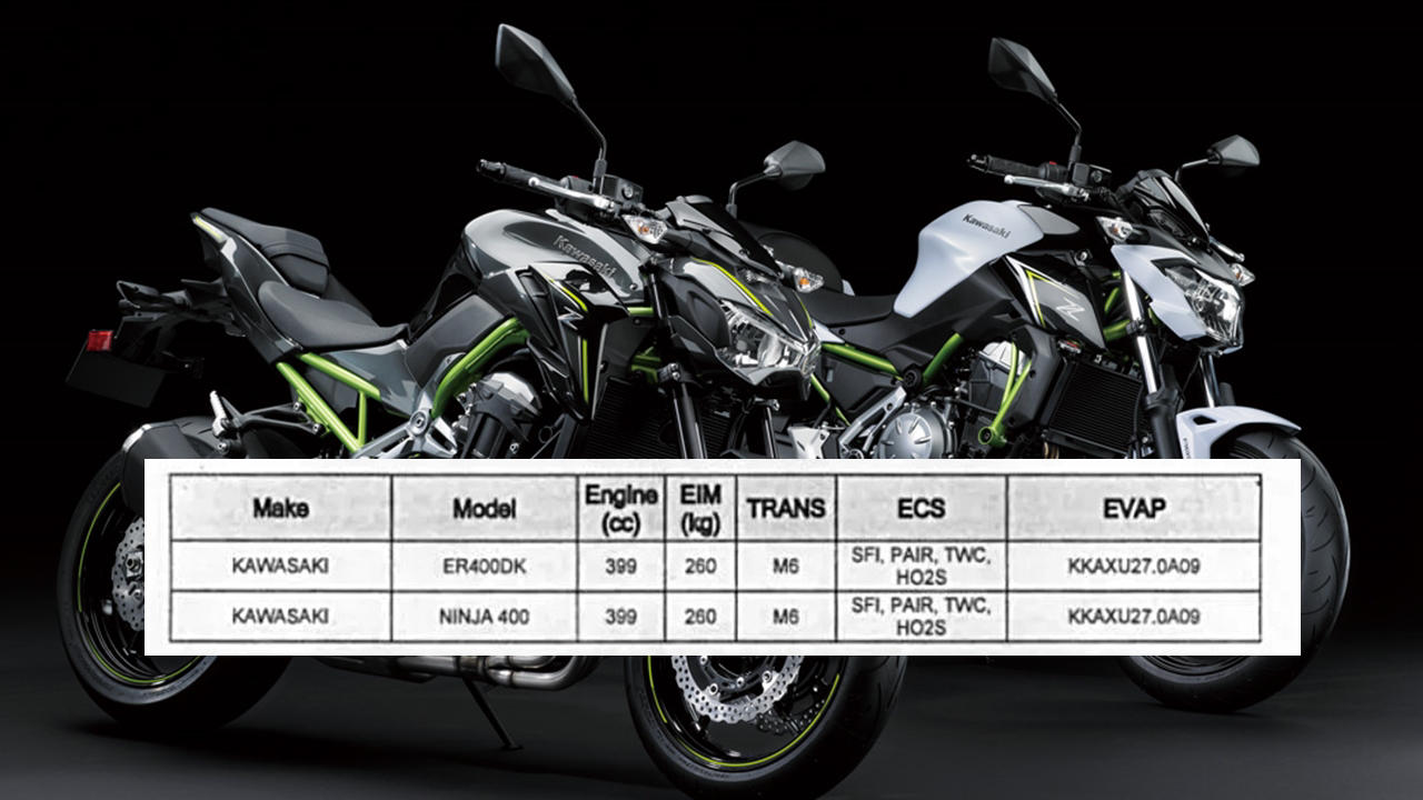 Kawasaki Z400 naked confirmed